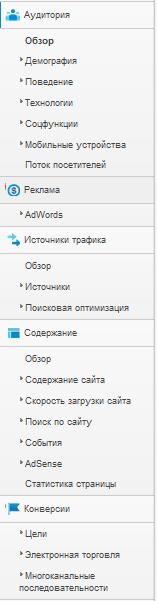 Отчеты счетчика Гугл