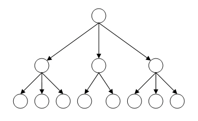 Иерархическая база данных структура иерархических баз данных