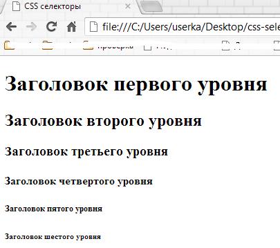 Так выглядят HTML заголовки при отключенной таблице стилей