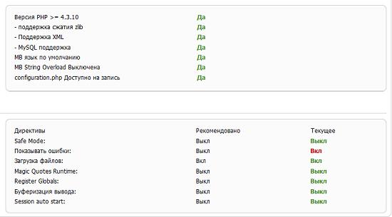 Конфигурации Joomla сайта