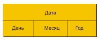 Агрегат данных сетевой модели данных
