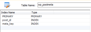 Индексы таблицы wp_postmeta базы данных WordPress