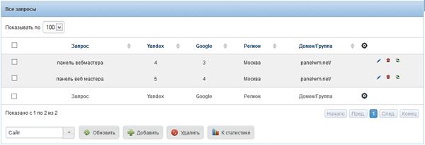 Модуль поисковые запросы