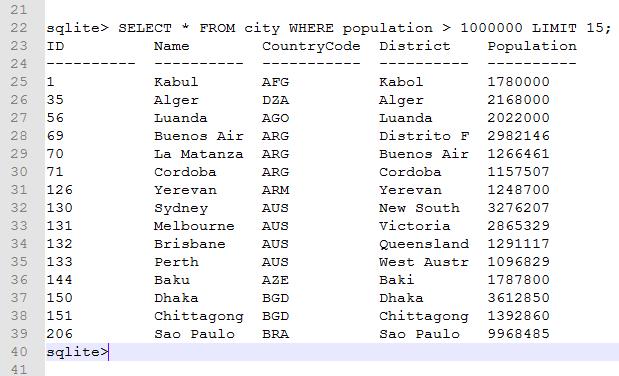 Воспользовавшись SQL оператором сравнения выведем 15 городов с населением больше одного миллиона