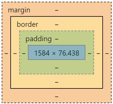 Виды HTML элементов: блочные элемент и строчные HTML элементы