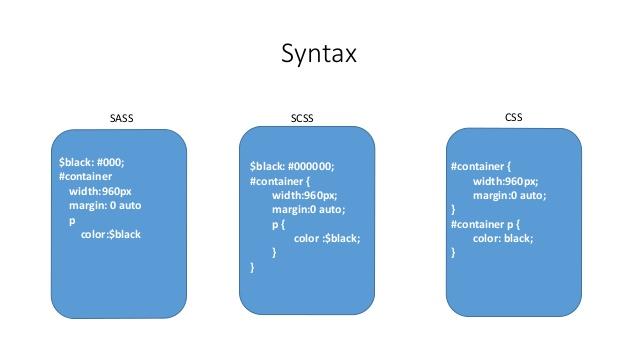 Различие между синтаксисом SASS и SCSS