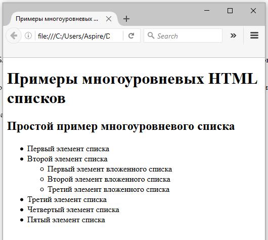 Пример отображения вложенного HTML списка