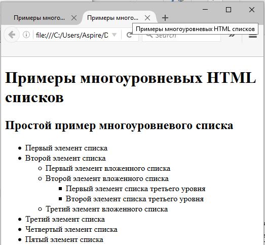 Отображение многоуровневого HTML списка в браузере
