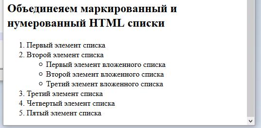 Отображение объединенного HTML списка в браузере