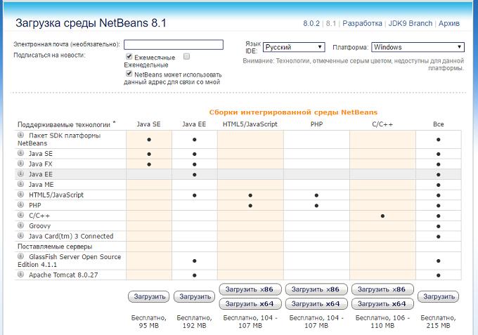Страница скачивания PHP редактора NetBeans