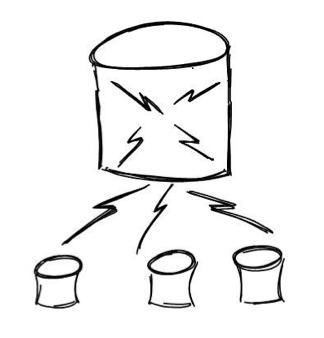 Группировка данных выборки: GROUP BY и SELECT в SQLite