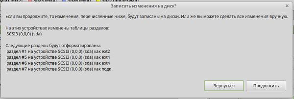 Диалоговое окно, после которого начнется процесс разметки виртуального жесткого диска и создание разделов