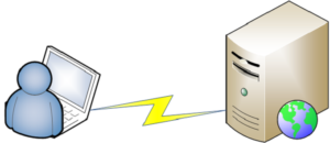 Сетевое взаимодействие вида H2M