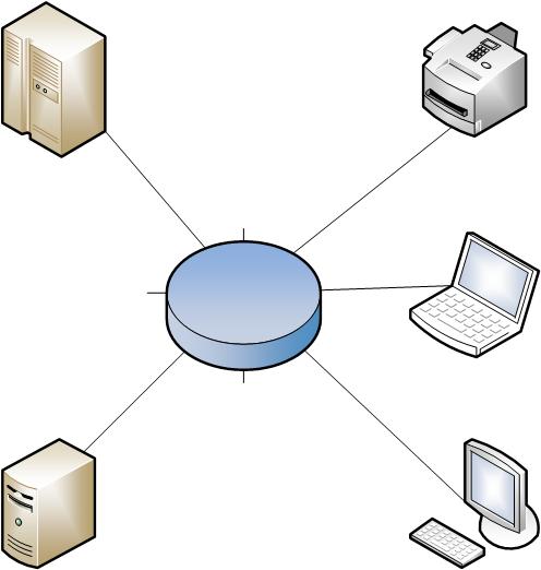 Простая компьютерная сеть
