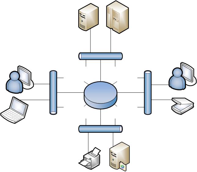 Совместные ресурсы компьютерной сети и виды сетевого взаимодействия (сетевого трафика): M2M, H2M, H2H