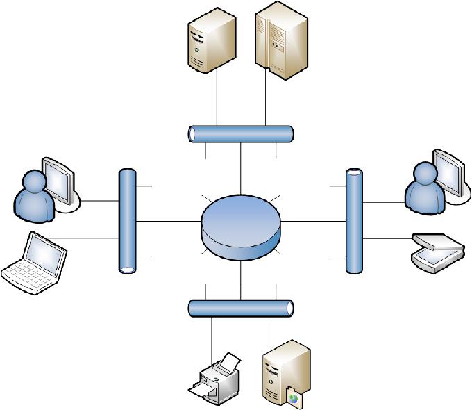 1.9 Совместные ресурсы компьютерной сети и виды сетевого взаимодействия (сетевого трафика): M2M, H2M, H2H