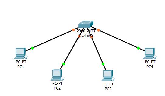 Локальная сеть через свитч