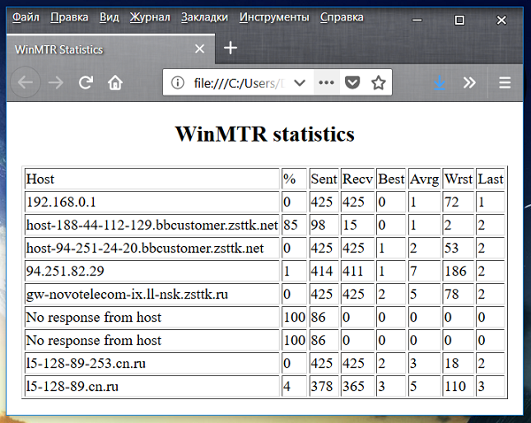 Трассировка WinMTR в виде HTML-документа в браузере