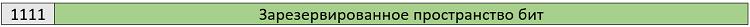 Рисунок 4.5.5 Структура IP-адреса класса E