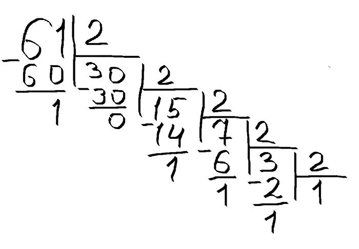 4.4.1 Деление в столбик для перевода числа из десятичной системы счисления в двоичную