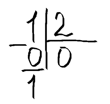 4.4.2 Целочисленное деление единицы на двойку