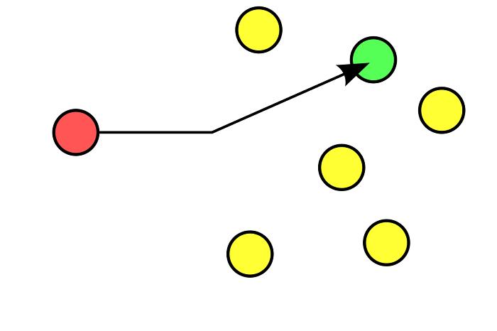 4.8.1 Unicast взаимодействие между двумя узлами компьютерной сети
