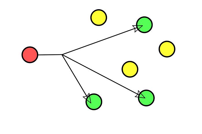4.8.14 Multicast взаимодействие между двумя узлами компьютерной сети