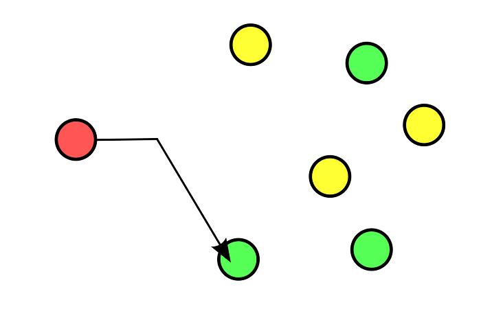 4.8.16 Anycast взаимодействие между узлами компьютерной сети