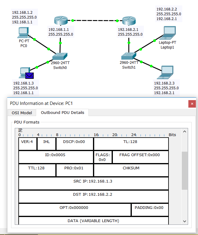 4.8.2 Демонстрация использования unicast IP-адресов в Cisco Packet Tracer