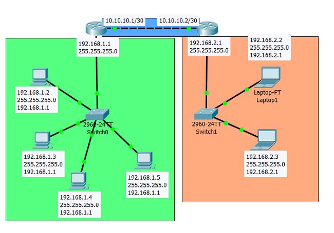 4.8.4 Три канальных среды в компьютерной сети
