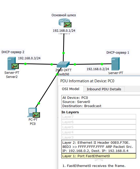 9.2.13 ARP-запрос от DHCP сервера, на который никто не ответит