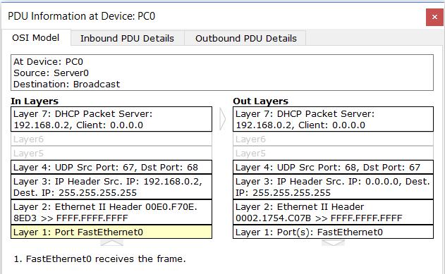 2.15 Сообщение DHCPOFFER в Cisco Packet Tracer