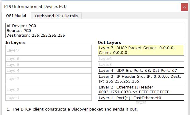 9.2.8 Сообщение DHCPDISCOVER в Cisco Packet Tracer