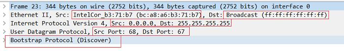 9.3.2 Как инкапсулируется и передается по сети сообщение DHCPDISCOVER